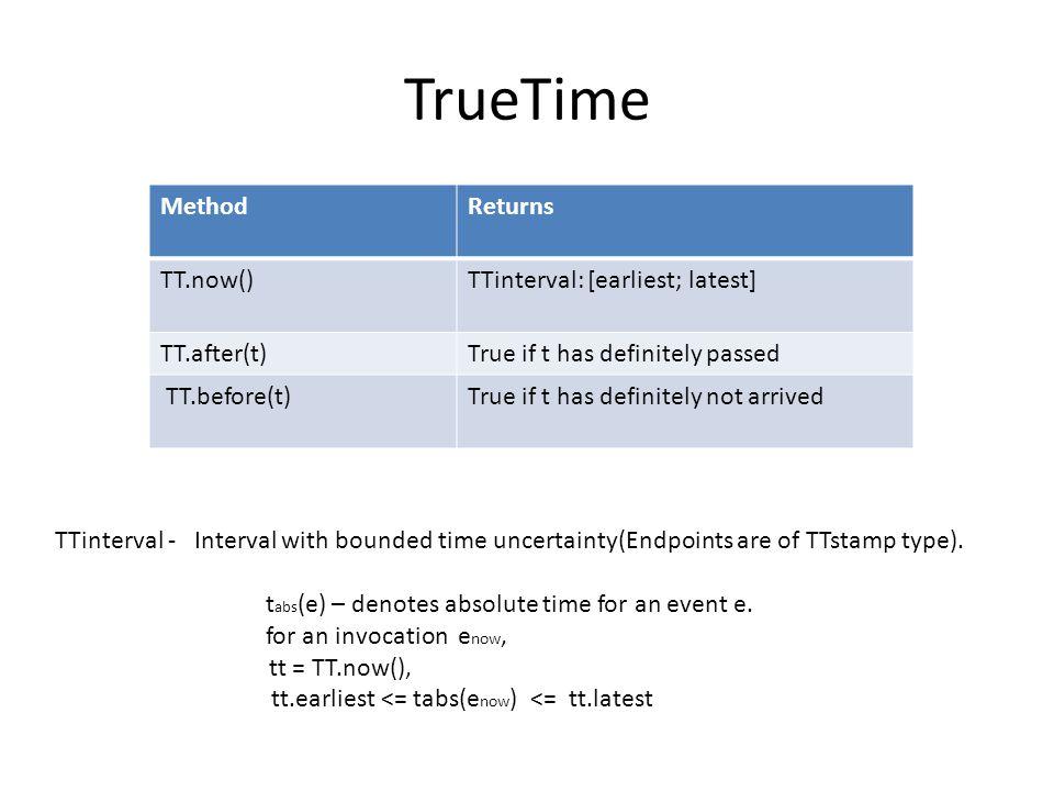 TrueTime Method Returns TT.now() TTinterval: [earliest; latest]
